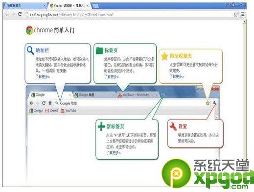 谷歌Chromium浏览器2016绿色中文版1