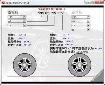 汽车轮毂改装计算器