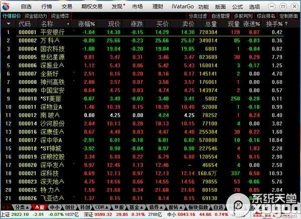 金长江网上交易财智版官方版2