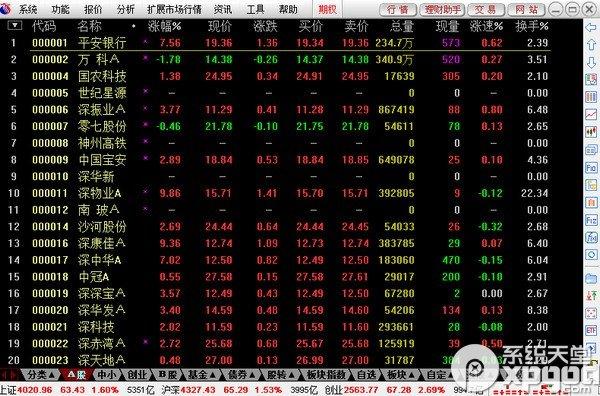长江证券财智版