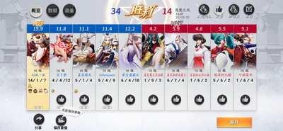 决战平安京s9赛季什么时候开始 s9赛季开始时间